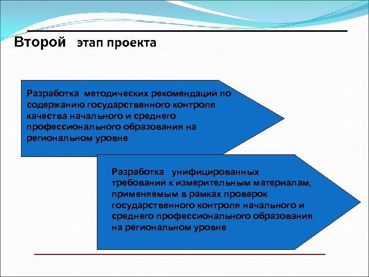 ________________________ Второй этап проекта Разработка методических рекомендаций по содержанию государственного контроля качества начального и