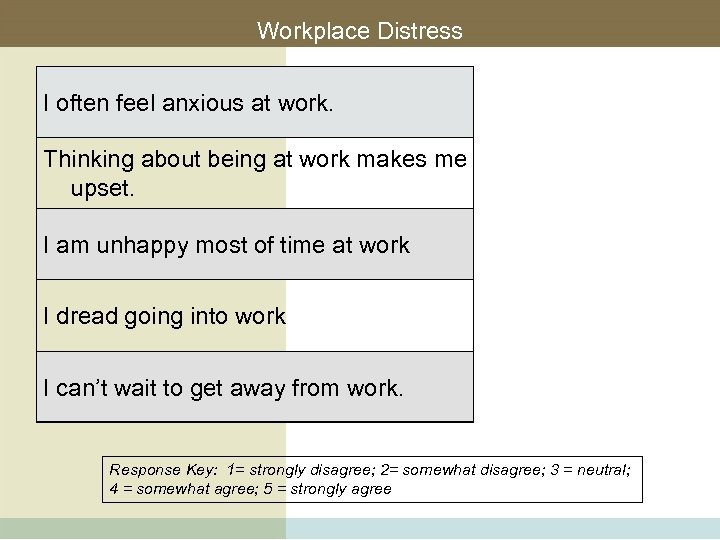 Workplace Distress I often feel anxious at work. Thinking about being at work makes