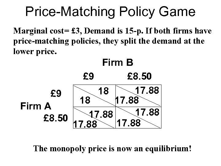 Price-Matching Policy Game Marginal cost= £ 3, Demand is 15 -p. If both firms