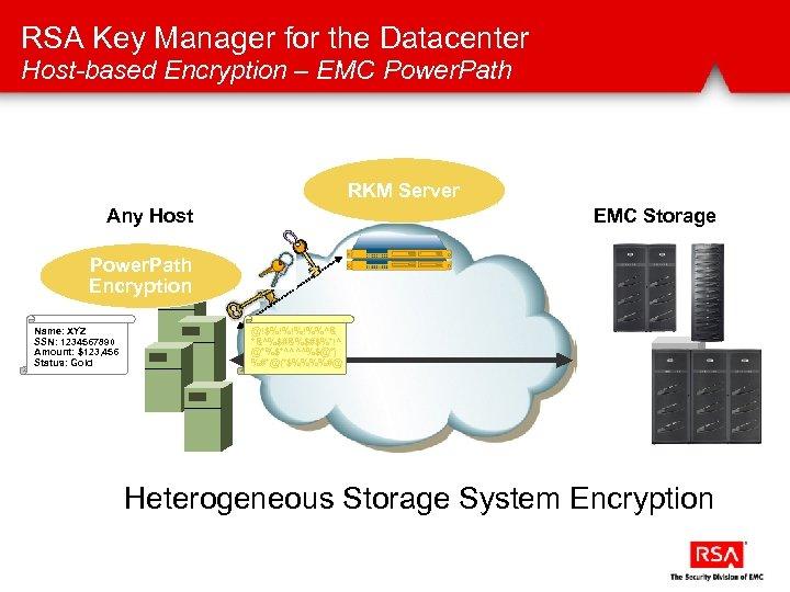RSA Key Manager for the Datacenter Host-based Encryption – EMC Power. Path RKM Server