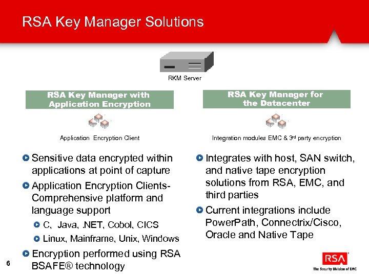 RSA Key Manager Solutions RKM Server RSA Key Manager with Application Encryption RSA Key