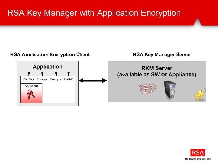 RSA Key Manager with Application Encryption RSA Application Encryption Client Application Get. Key Encrypt