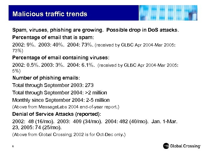 Malicious traffic trends Spam, viruses, phishing are growing. Possible drop in Do. S attacks.