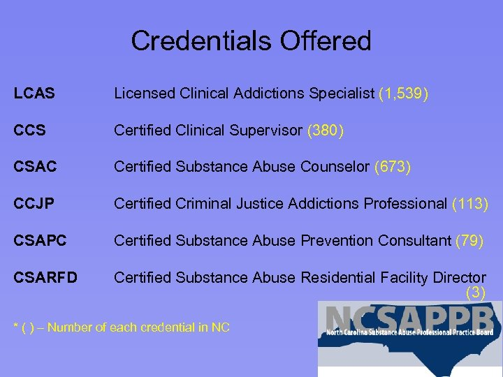 Credentials Offered LCAS Licensed Clinical Addictions Specialist (1, 539) CCS Certified Clinical Supervisor (380)