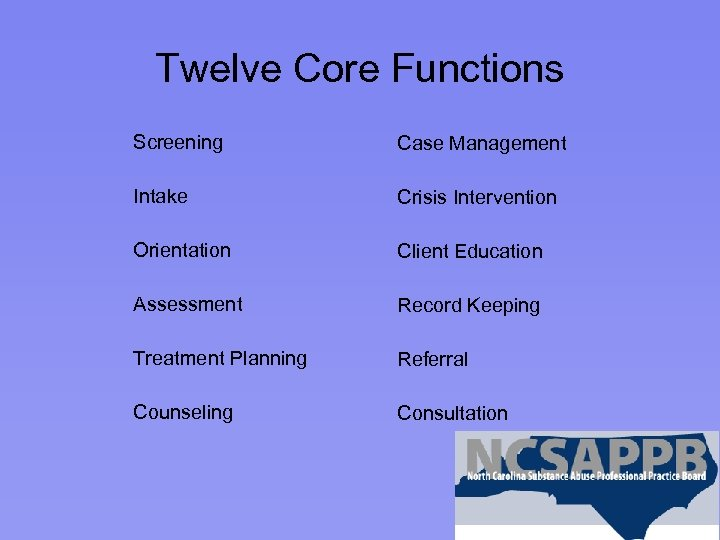 Twelve Core Functions Screening Case Management Intake Crisis Intervention Orientation Client Education Assessment Record