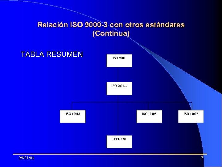 Relación ISO 9000 -3 con otros estándares (Continua) TABLA RESUMEN 29/01/03 7