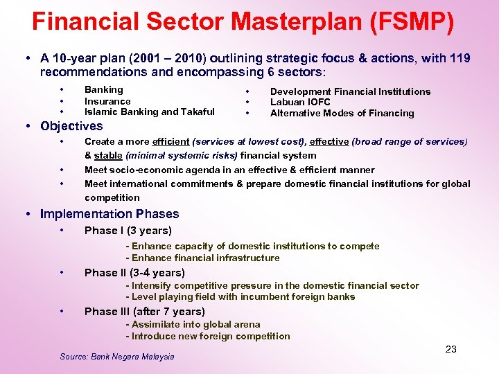 Financial Sector Masterplan (FSMP) • A 10 -year plan (2001 – 2010) outlining strategic