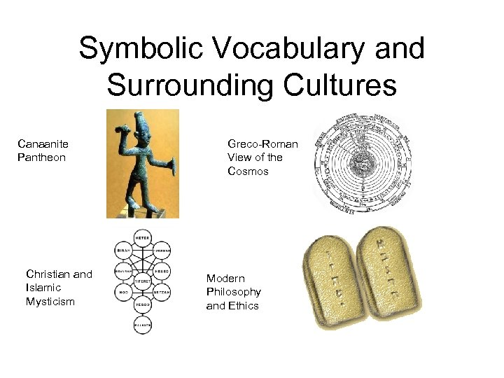 Symbolic Vocabulary and Surrounding Cultures Canaanite Pantheon Christian and Islamic Mysticism Greco-Roman View of