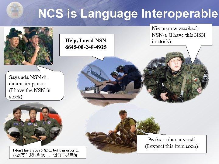 NCS is Language Interoperable Help, I need NSN 6645 -00 -248 -4925 Nie mam