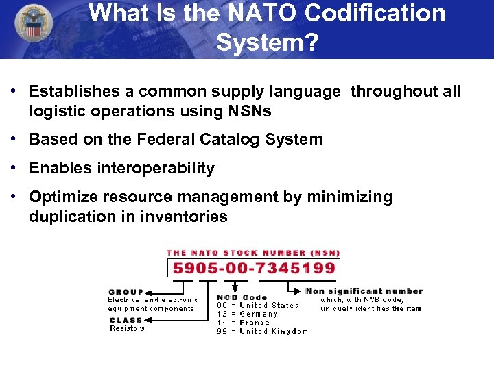 What Is the NATO Codification System? • Establishes a common supply language throughout all