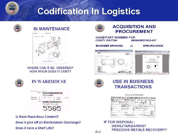 Codification In Logistics