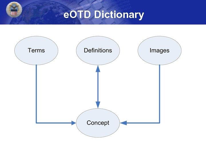 e. OTD Dictionary