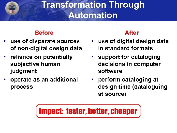 Transformation Through Automation Before • use of disparate sources of non-digital design data •