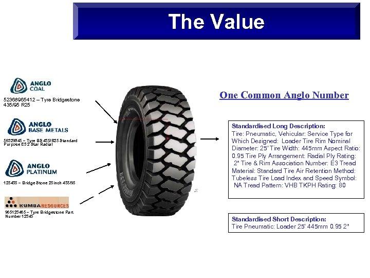 The Value ACW Common Coding 52368965412 – Tyre Bridgestone 435/95 R 25 56329845 –