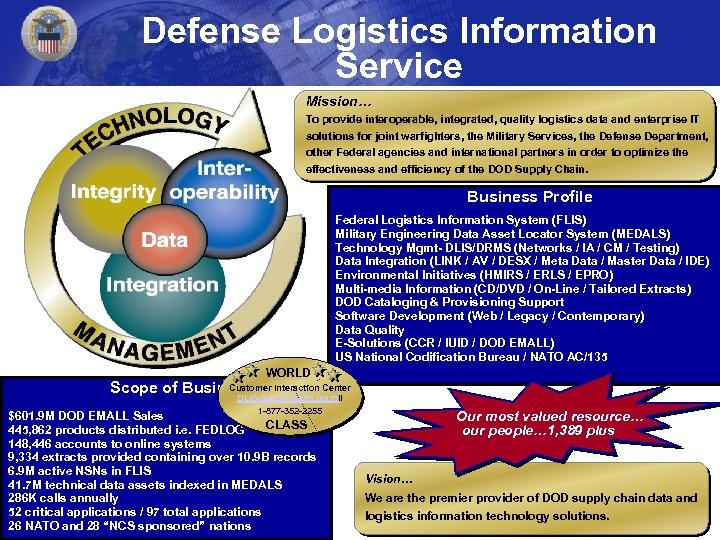Defense Logistics Information Service Mission… To provide interoperable, integrated, quality logistics data and enterprise
