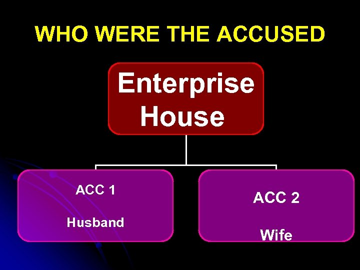 WHO WERE THE ACCUSED Enterprise House ACC 1 Husband ACC 2 Wife