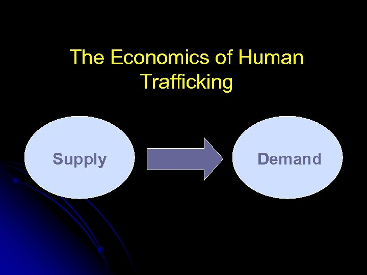 The Economics of Human Trafficking Supply Demand