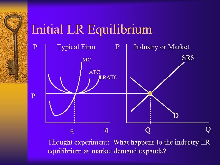 Initial LR Equilibrium P Typical Firm P MC Industry or Market SRS ATC LRATC