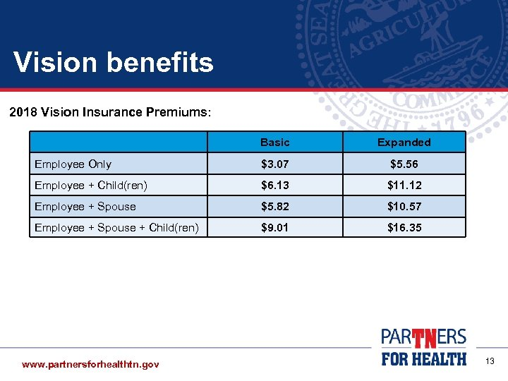 Vision benefits 2018 Vision Insurance Premiums: Basic Expanded Employee Only $3. 07 $5. 56