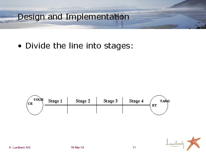 Design and Implementation • Divide the line into stages: SOUR CE H. Lundbeck A/S