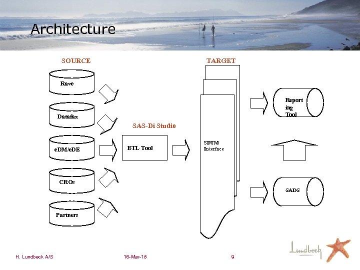 Architecture SOURCE TARGET Rave Report ing Tool Datafax SAS-Di Studio e. DM/e. DE ETL