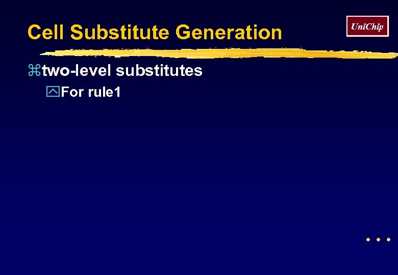 Cell Substitute Generation Uni. Chip ztwo-level substitutes y. For rule 1 . . .