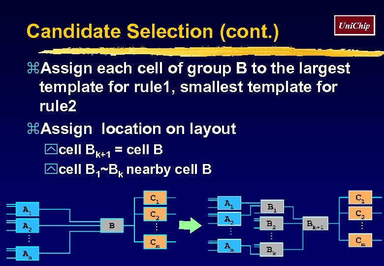 Candidate Selection (cont. ) Uni. Chip z. Assign each cell of group B to