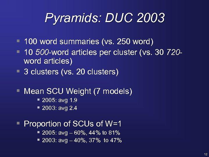 Pyramids: DUC 2003 § 100 word summaries (vs. 250 word) § 10 500 -word