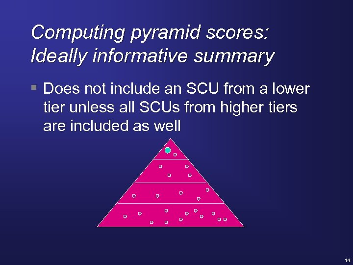 Computing pyramid scores: Ideally informative summary § Does not include an SCU from a