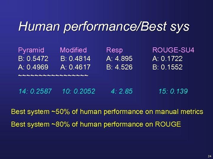 Human performance/Best sys Pyramid Modified B: 0. 5472 B: 0. 4814 A: 0. 4969