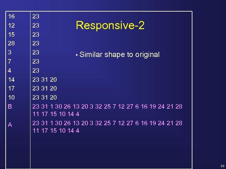 16 12 15 28 3 7 4 14 17 10 B A 23 23