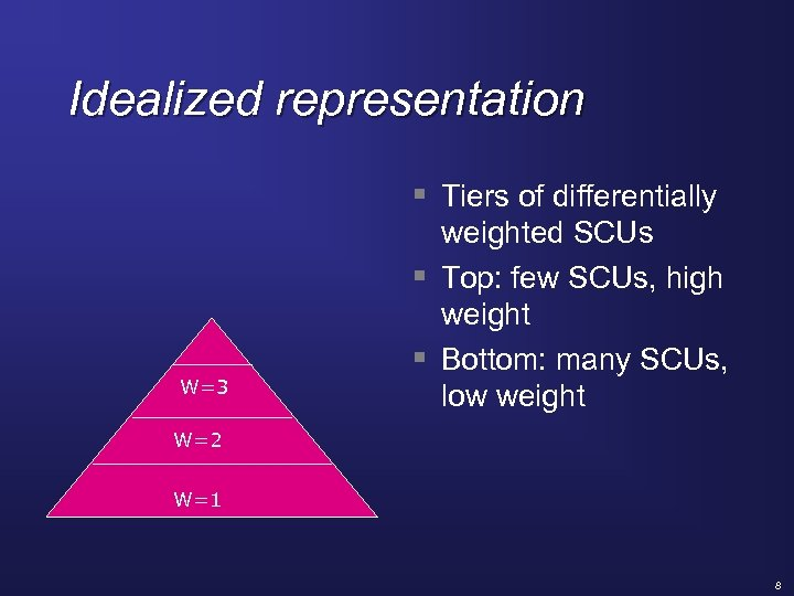 Idealized representation § Tiers of differentially W=3 weighted SCUs § Top: few SCUs, high