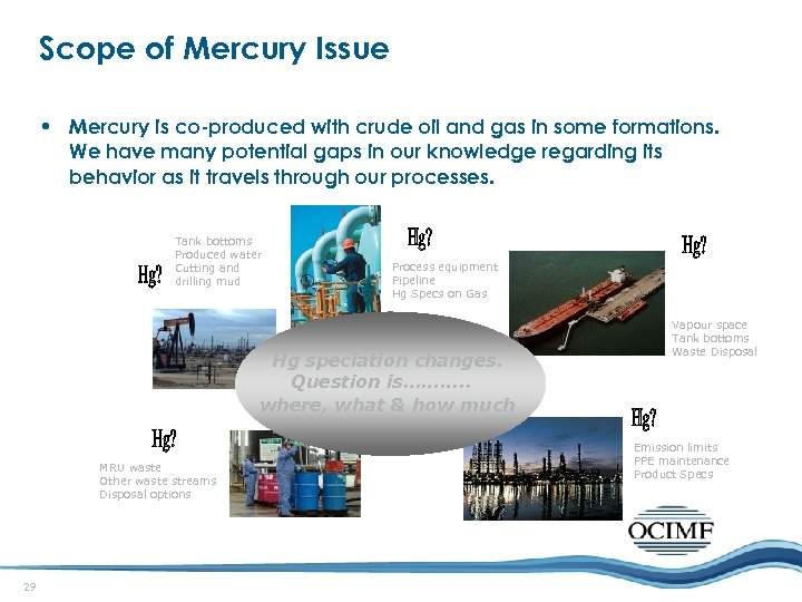 Scope of Mercury Issue • Mercury is co-produced with crude oil and gas in