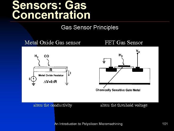 Sensors: Gas Concentration Gas Sensor Principles Metal Oxide Gas sensor FET Gas Sensor Adsorbed
