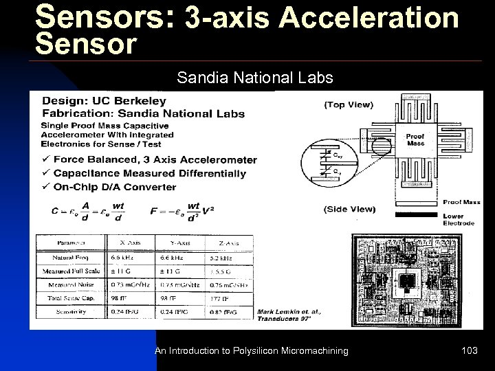 Sensors: 3 -axis Acceleration Sensor Sandia National Labs An Introduction to Polysilicon Micromachining 103