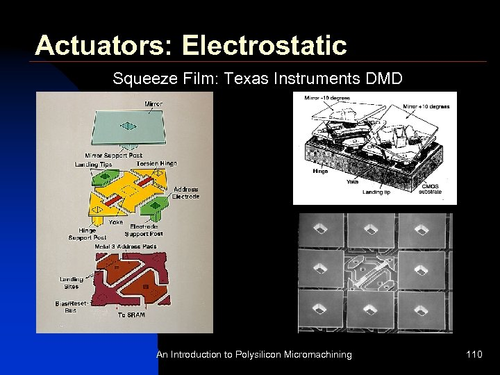 Actuators: Electrostatic Squeeze Film: Texas Instruments DMD An Introduction to Polysilicon Micromachining 110