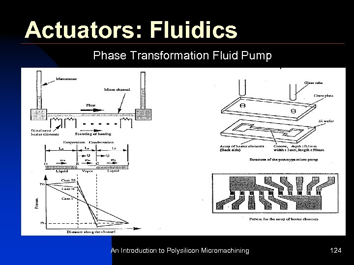 Actuators: Fluidics Phase Transformation Fluid Pump An Introduction to Polysilicon Micromachining 124