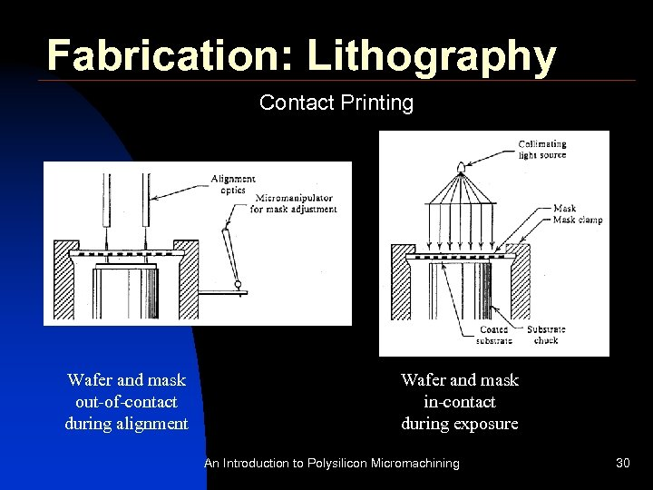 Fabrication: Lithography Contact Printing Wafer and mask out-of-contact during alignment Wafer and mask in-contact