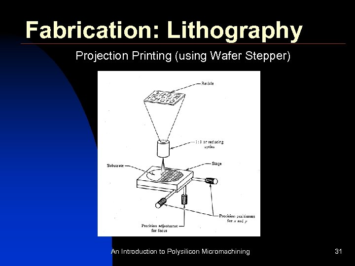 Fabrication: Lithography Projection Printing (using Wafer Stepper) An Introduction to Polysilicon Micromachining 31