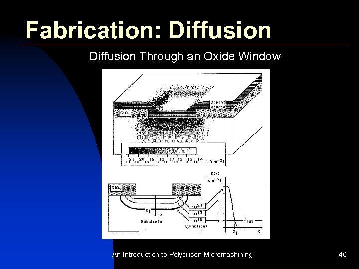 Fabrication: Diffusion Through an Oxide Window An Introduction to Polysilicon Micromachining 40
