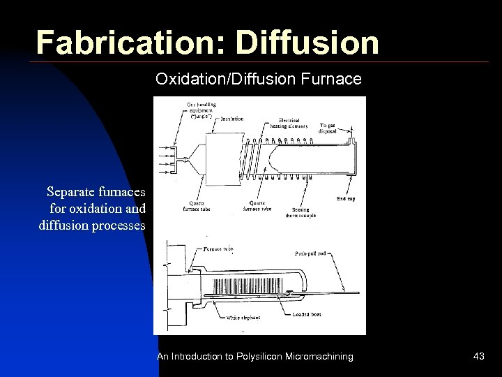Fabrication: Diffusion Oxidation/Diffusion Furnace Separate furnaces for oxidation and diffusion processes An Introduction to