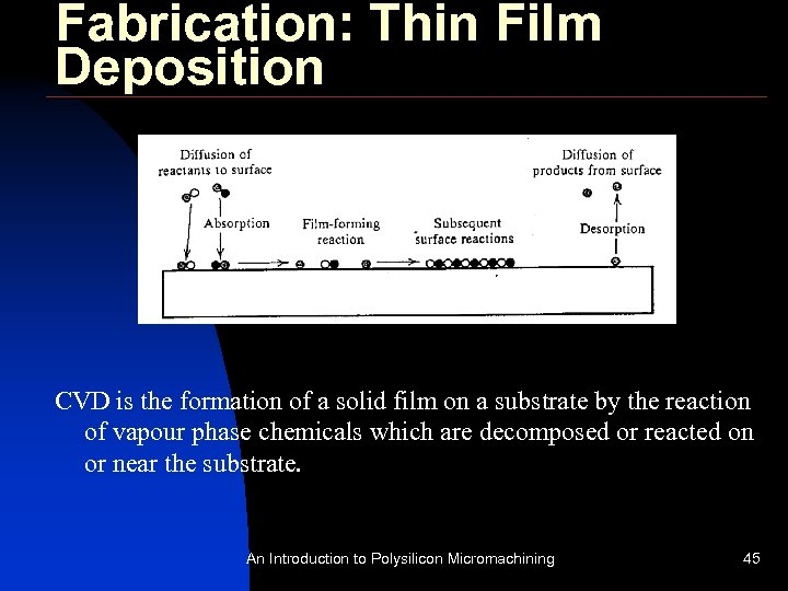 Fabrication: Thin Film Deposition CVD is the formation of a solid film on a