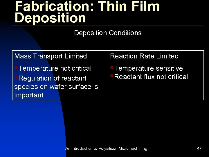 Fabrication: Thin Film Deposition Conditions Mass Transport Limited Reaction Rate Limited §Temperature not critical
