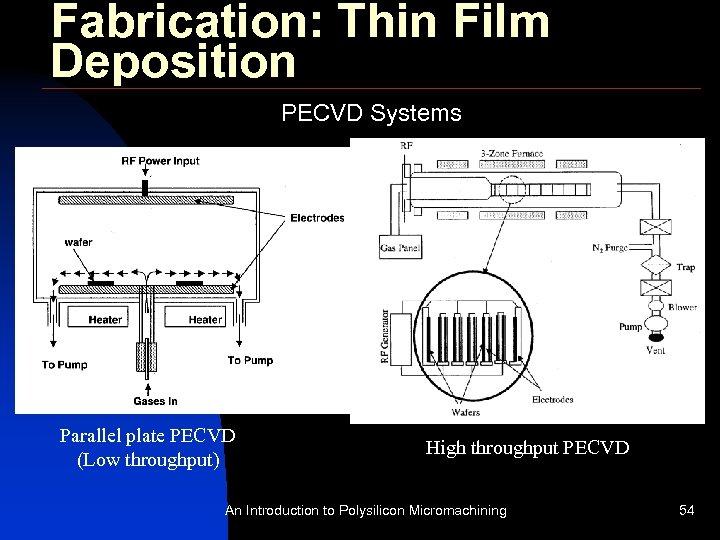 Fabrication: Thin Film Deposition PECVD Systems Parallel plate PECVD (Low throughput) High throughput PECVD
