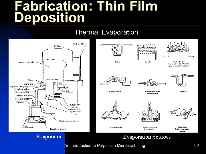 Fabrication: Thin Film Deposition Thermal Evaporation Evaporator Evaporation Sources An Introduction to Polysilicon Micromachining