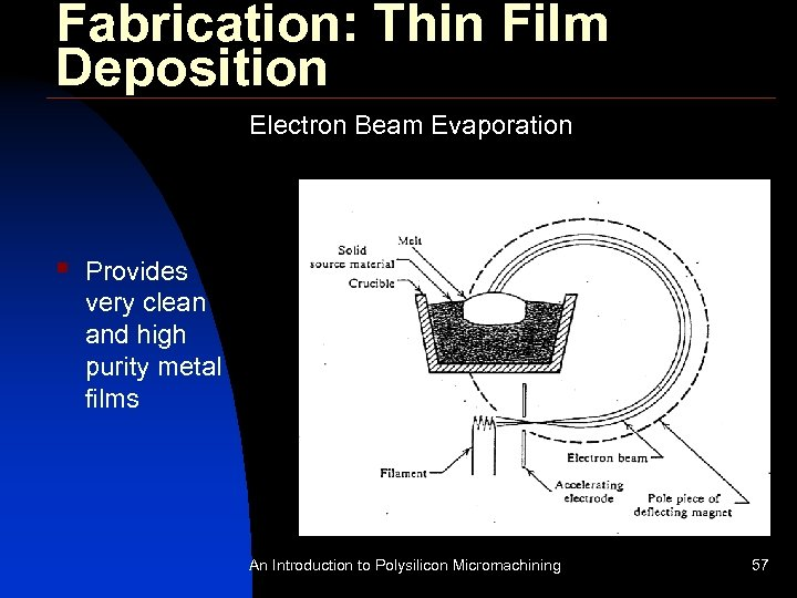 Fabrication: Thin Film Deposition Electron Beam Evaporation § Provides very clean and high purity
