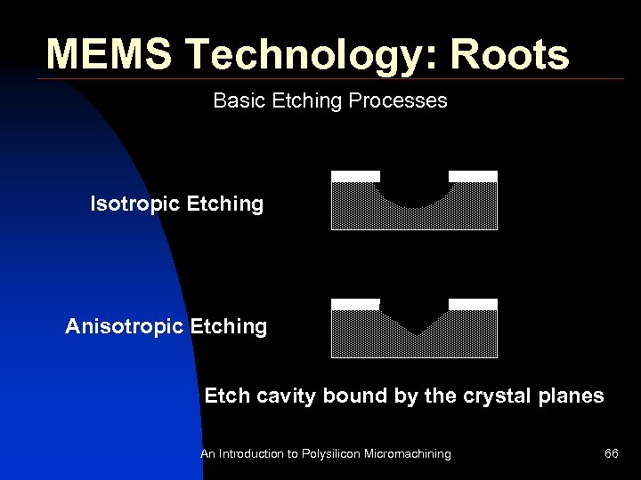 MEMS Technology: Roots Basic Etching Processes Isotropic Etching Anisotropic Etching Etch cavity bound by