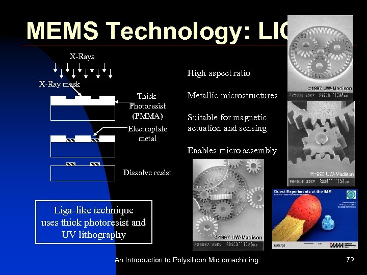 MEMS Technology: LIGA X-Rays High aspect ratio X-Ray mask Thick Photoresist (PMMA) Electroplate metal