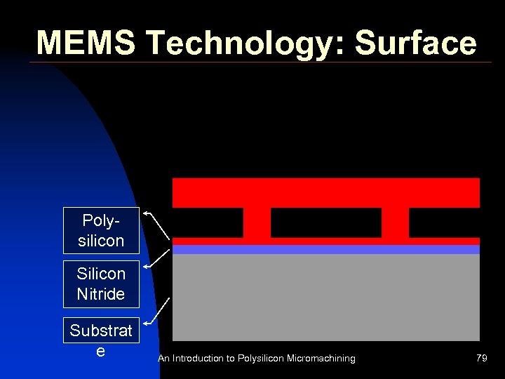 MEMS Technology: Surface Polysilicon Silicon Nitride Substrat e An Introduction to Polysilicon Micromachining 79