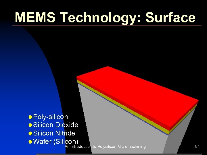 MEMS Technology: Surface ®Poly-silicon ®Silicon Dioxide ®Silicon Nitride ®Wafer (Silicon) An Introduction to Polysilicon